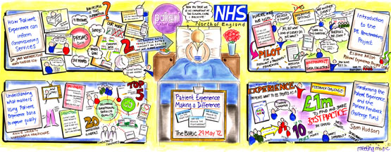 NHS – Graphic Recording illustration