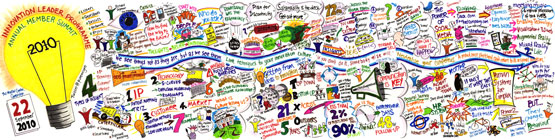 Pure Insight – Graphic Recording illustration