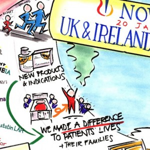 Graphic Recording illustration detail
