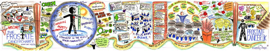 Prostate Cancer UK – Graphic Recording illustration